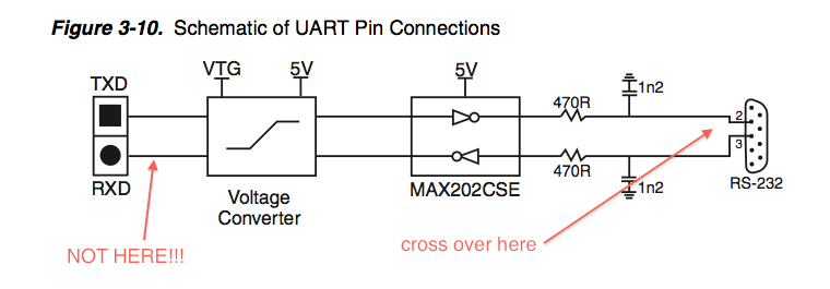 Cinterion TC35i connection to an ATMEGA16   AVR Freaks
